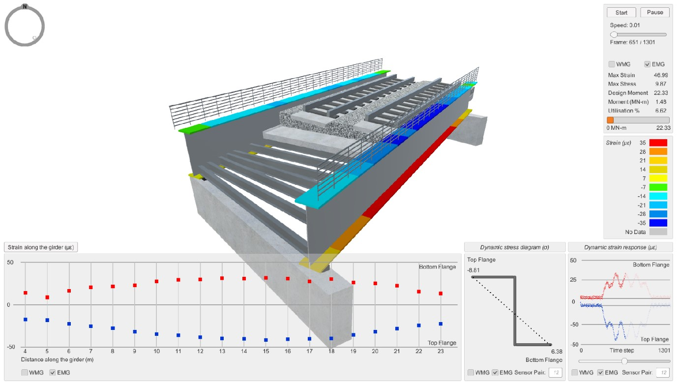 Graphical User Interface of the Dynamic BIM viewer (image featured, and further explained) in the award-winning paper.